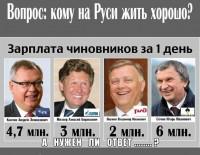зарплаты чиновников